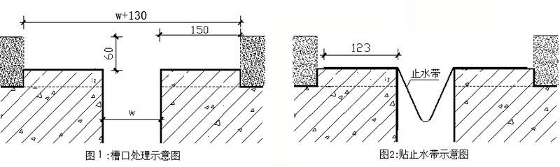 SFFS地面变形缝安装工艺