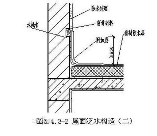屋面变形缝之屋面泛水1