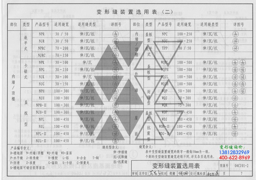 04cj01-2 变形缝建筑构造(二) 第7页