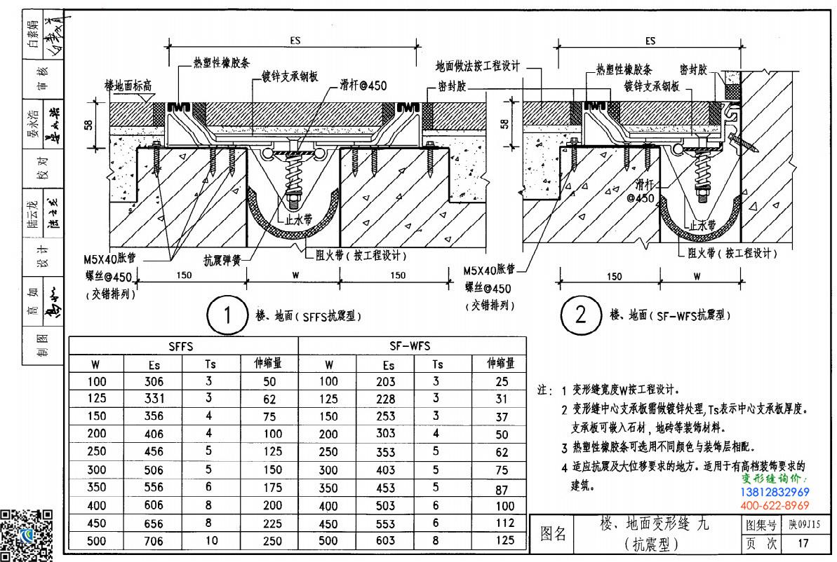 陕09j15图集第17页