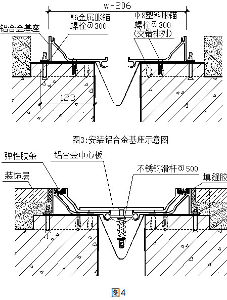 SFFS地面变形缝安装工艺图