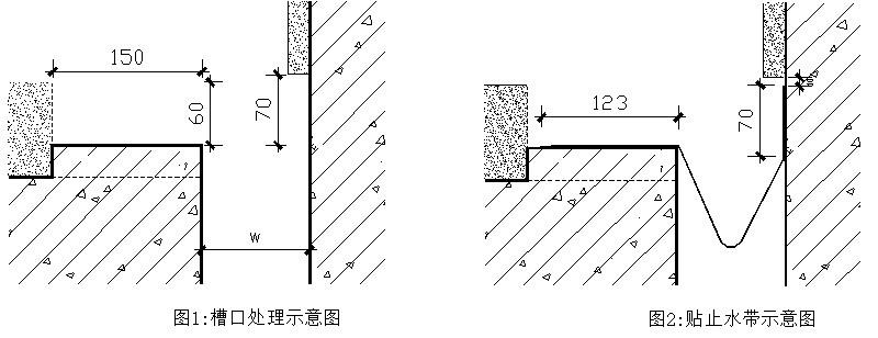 SF-WFS转角地面变形缝安装工艺