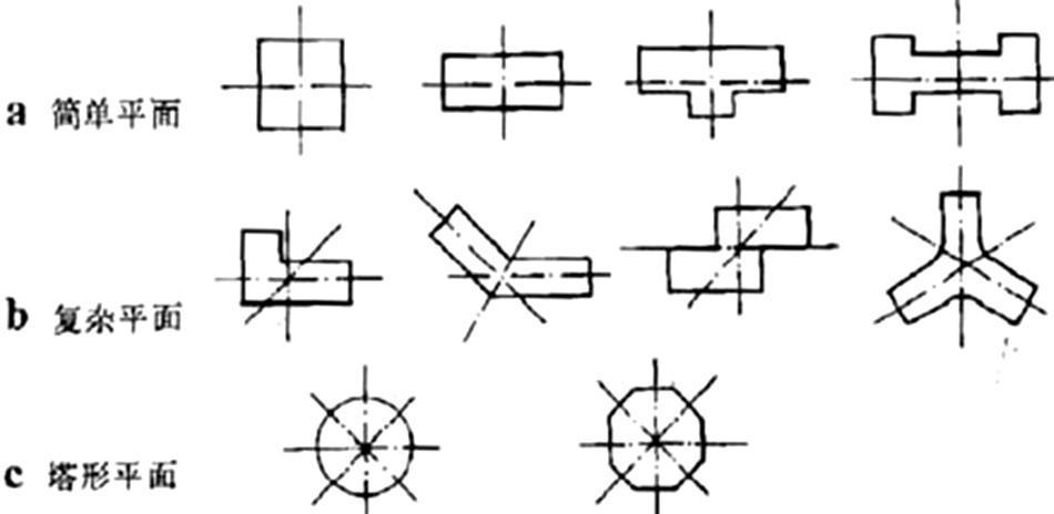 变形缝设置要求10