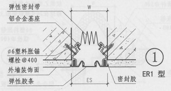 ER1图集